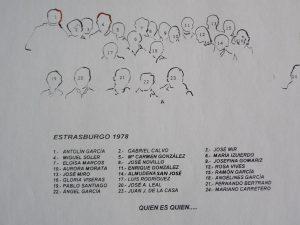 Gimnastas Estrasburgo 1978. Quién es quién.
